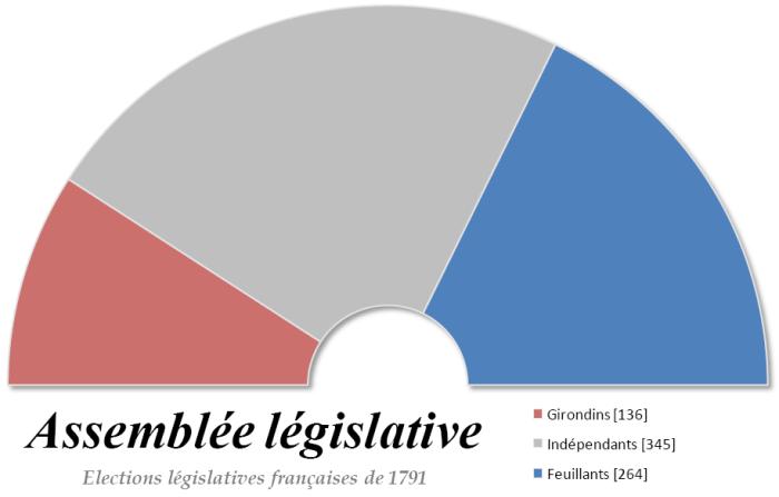 legislativa91
